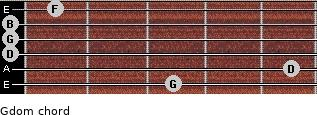 Gdom for guitar on frets 3, 5, 0, 0, 0, 1