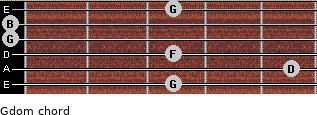 Gdom for guitar on frets 3, 5, 3, 0, 0, 3