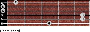 Gdom for guitar on frets 3, 5, 5, 0, 0, 1