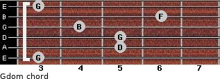 Gdom for guitar on frets 3, 5, 5, 4, 6, 3