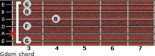 Gdom for guitar on frets 3, x, 3, 4, 3, 3