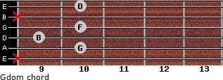 Gdom for guitar on frets x, 10, 9, 10, x, 10