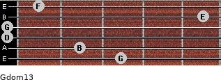 Gdom13 for guitar on frets 3, 2, 0, 0, 5, 1