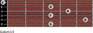 Gdom13 for guitar on frets 3, 5, 3, 4, 3, 0