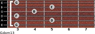 Gdom13 for guitar on frets 3, 5, 3, 4, 5, 3