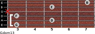 Gdom13 for guitar on frets 3, 5, 3, x, 5, 7