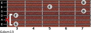 Gdom13 for guitar on frets 3, x, 3, 7, 5, 7