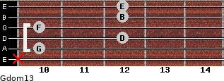 Gdom13 for guitar on frets x, 10, 12, 10, 12, 12