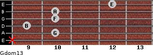 Gdom13 for guitar on frets x, 10, 9, 10, 10, 12
