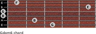 Gdom6 for guitar on frets 3, 2, 0, 0, 5, 1