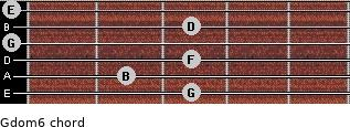 Gdom6 for guitar on frets 3, 2, 3, 0, 3, 0