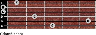 Gdom6 for guitar on frets 3, 5, 2, 0, 0, 1