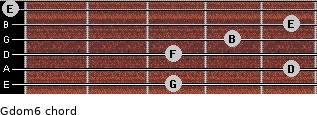 Gdom6 for guitar on frets 3, 5, 3, 4, 5, 0