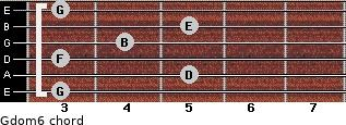 Gdom6 for guitar on frets 3, 5, 3, 4, 5, 3