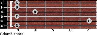 Gdom6 for guitar on frets 3, 7, 3, 4, 3, 3