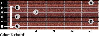 Gdom6 for guitar on frets 3, 7, 3, 4, 3, 7