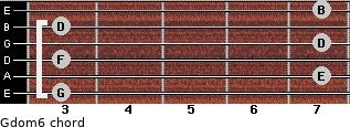 Gdom6 for guitar on frets 3, 7, 3, 7, 3, 7
