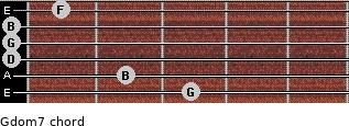 Gdom7 for guitar on frets 3, 2, 0, 0, 0, 1