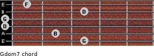 Gdom7 for guitar on frets 3, 2, 0, 0, 3, 1