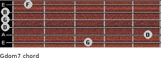 Gdom7 for guitar on frets 3, 5, 0, 0, 0, 1