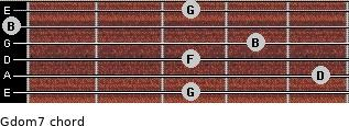 Gdom7 for guitar on frets 3, 5, 3, 4, 0, 3
