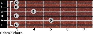 Gdom7 for guitar on frets 3, 5, 3, 4, 3, 3