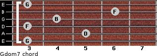 Gdom7 for guitar on frets 3, 5, 3, 4, 6, 3