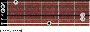 Gdom7 for guitar on frets 3, 5, 5, 0, 0, 1