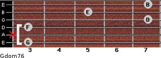 Gdom7/6 for guitar on frets 3, x, 3, 7, 5, 7