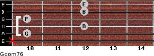 Gdom7/6 for guitar on frets x, 10, 12, 10, 12, 12