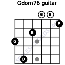 Gdom7/6 for guitar on frets 3, 5, 2, 0, 0, 1