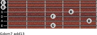 Gdom7(add13) for guitar on frets 3, 5, 3, 4, 0, 0