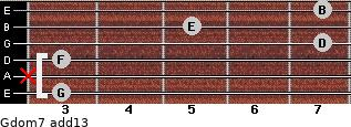 Gdom7(add13) for guitar on frets 3, x, 3, 7, 5, 7