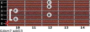 Gdom7(add13) for guitar on frets x, 10, 12, 10, 12, 12