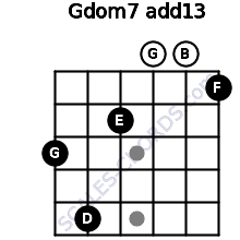Gdom7(add13) for guitar on frets 3, 5, 2, 0, 0, 1