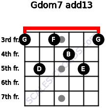 Gdom7(add13) for guitar on frets 3, 5, 3, 4, 5, 3