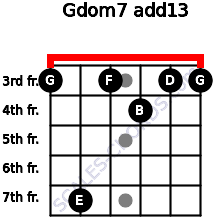 Gdom7(add13) for guitar on frets 3, 7, 3, 4, 3, 3