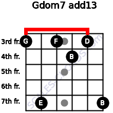 Gdom7(add13) for guitar on frets 3, 7, 3, 4, 3, 7