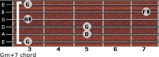 Gm(+7) for guitar on frets 3, 5, 5, 3, 7, 3