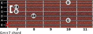 Gm(+7) for guitar on frets x, 10, 8, 7, 7, 10