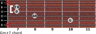 Gm(+7) for guitar on frets x, 10, 8, 7, 7, x