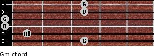 Gm for guitar on frets 3, 1, 0, 0, 3, 3