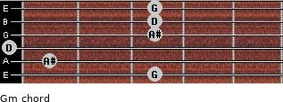 Gm for guitar on frets 3, 1, 0, 3, 3, 3