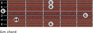 Gm for guitar on frets 3, 1, 5, 0, 3, 3