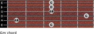Gm for guitar on frets 3, 1, 5, 3, 3, 3