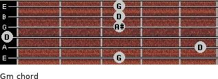 Gm for guitar on frets 3, 5, 0, 3, 3, 3