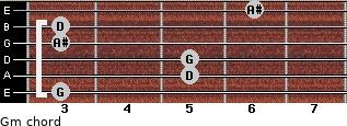 Gm for guitar on frets 3, 5, 5, 3, 3, 6