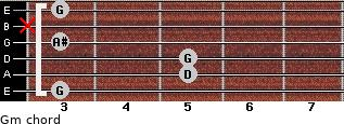Gm for guitar on frets 3, 5, 5, 3, x, 3