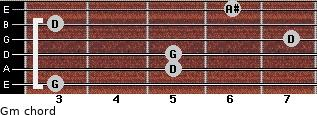Gm for guitar on frets 3, 5, 5, 7, 3, 6