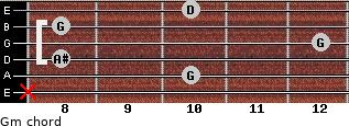Gm for guitar on frets x, 10, 8, 12, 8, 10